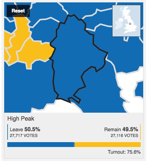 High Peak Derbyshire EU Referendum
